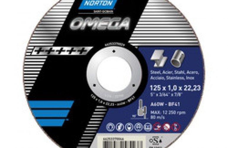 Omega - Thin Wheel